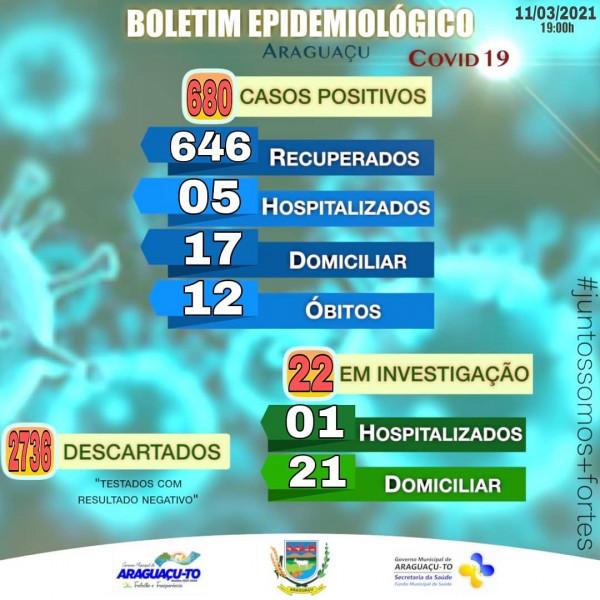 Boletim Epidemiológico Araguaçu-TO, Quinta-feira 11/03/2021