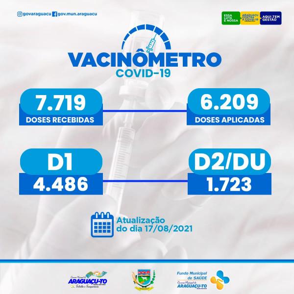 Vacinômetro (Atualização 17/08/2021).