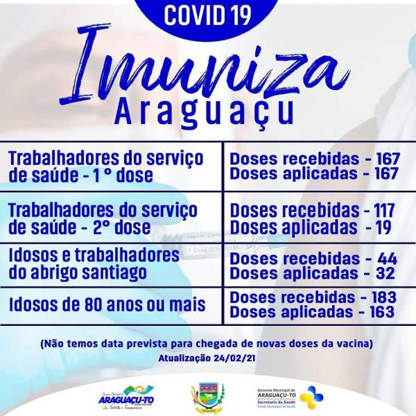 Imuniza Araguaçu (Atualização 24/02/2021)