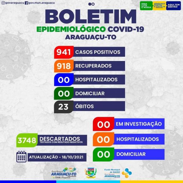 Boletim epidemiológico e placar da vida desta segunda-feira 18/10/2021 Araguaçu-To