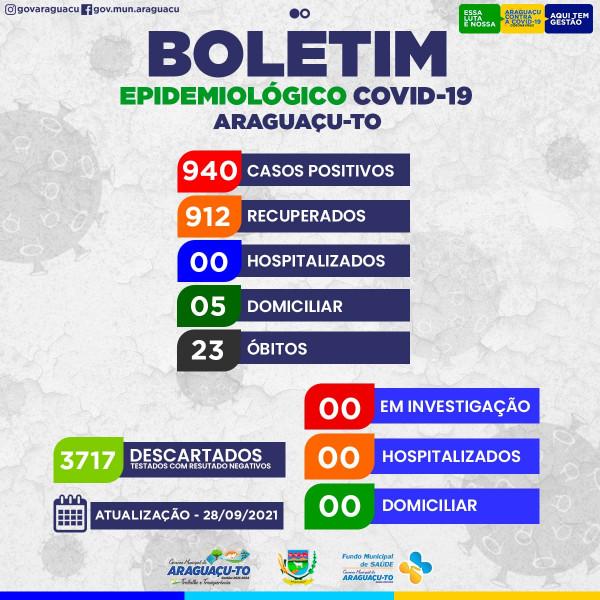 Boletim Epidemiológico Araguaçu, Terça Feira, 28/09/2021.