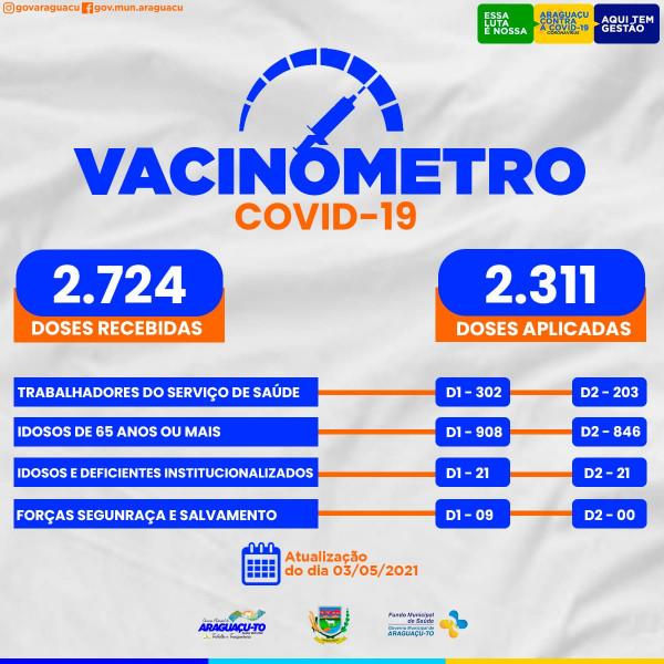 Vacinômetro, Araguaçu TO, Segunda Feira 03/05/2021.