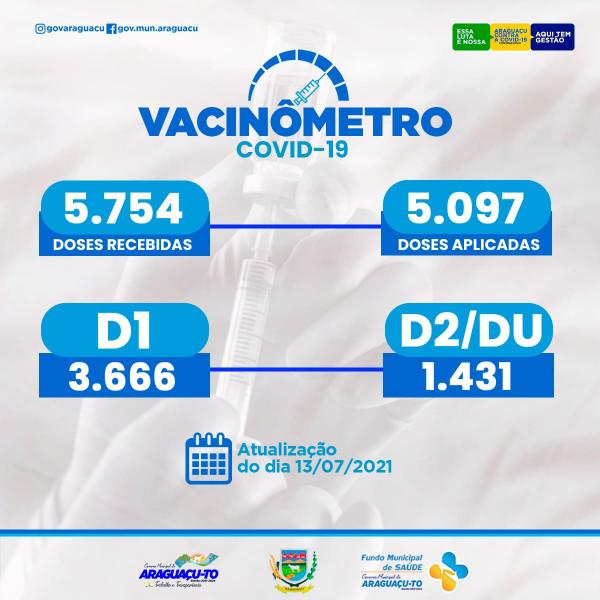 Vacinômetro (Atualização 13/07/2021).