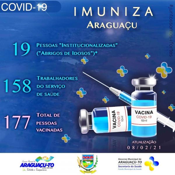 Imuniza Araguaçu (Atualização 08/02/2021)
