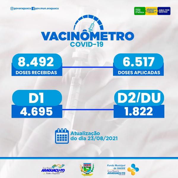 Vacinômetro (Atualização 23/08/2021).