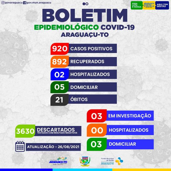 Boletim Epidemiológico Araguaçu-To, Quinta feira 26/08/2021.