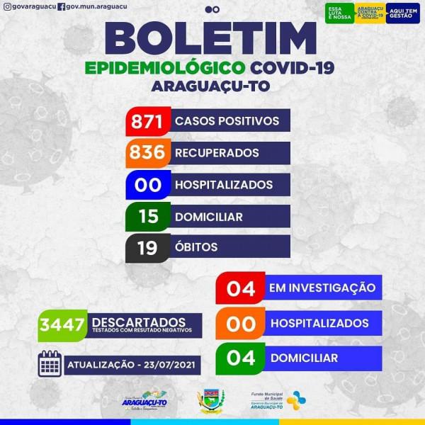 Boletim Epidemiológico Araguaçu-To, Sexta feira 23/07/2021.