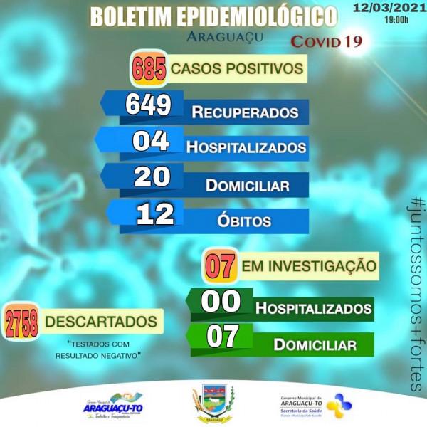 Boletim Epidemiológico Araguaçu-TO, Sexta-feira 12/03/2021