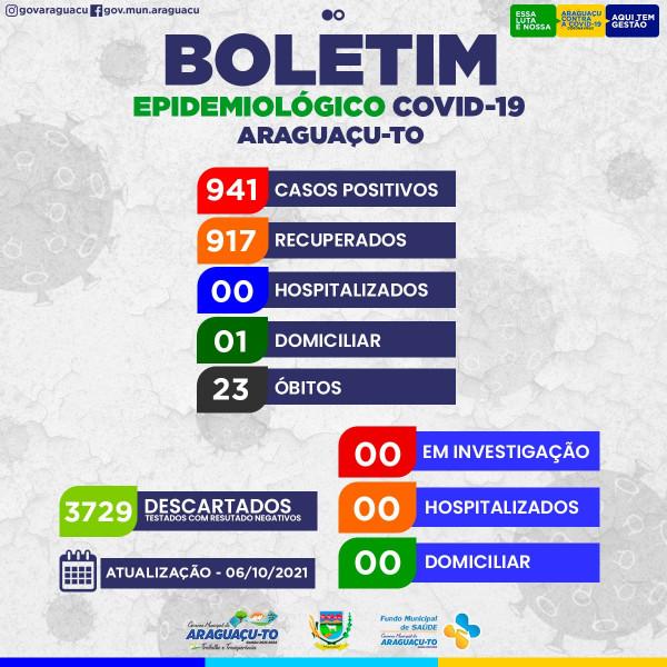 Boletim epidemiológico e placar da vida desta quinta-feira 06/10/2021 Araguaçu-To