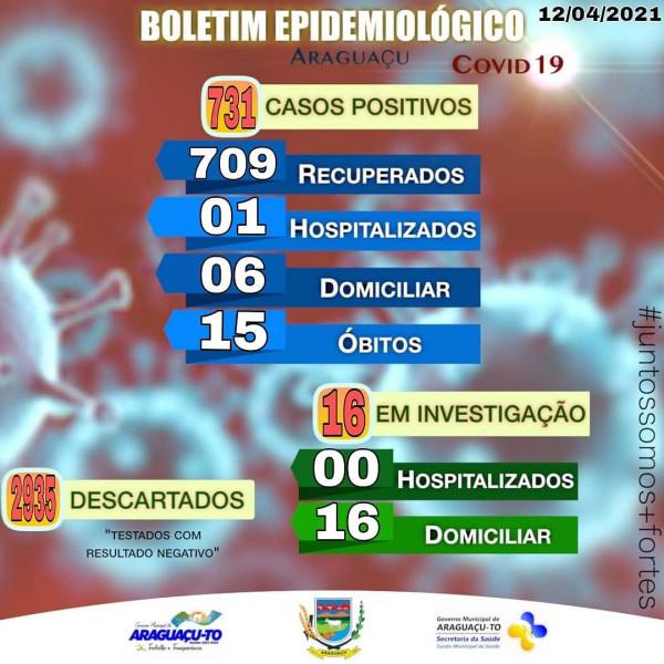 Boletim Epidemiológico Araguaçu-TO, Segunda-feira 12/04/2021
