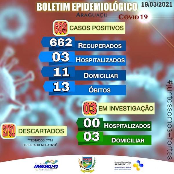 Boletim Epidemiológico Araguaçu-TO, Sexta-feira 19/03/2021
