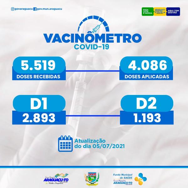 Vacinômetro (Atualização 05/07/2021)