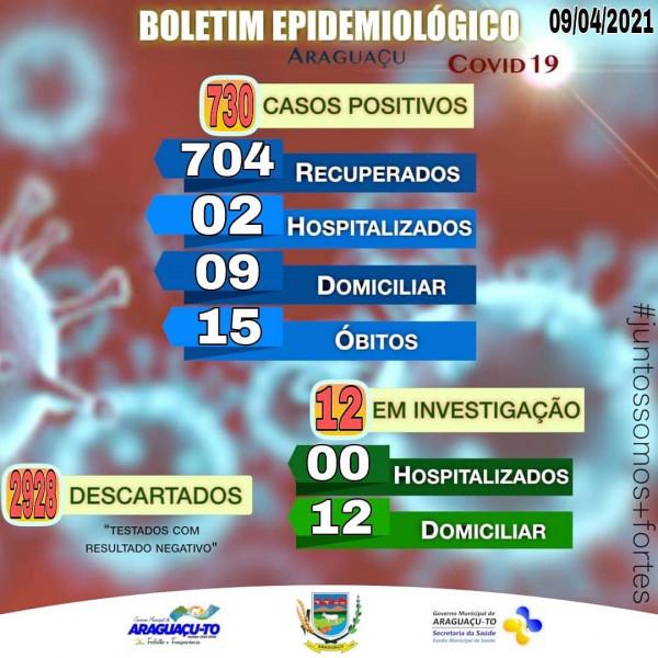 Boletim Epidemiológico Araguaçu-TO, Sexta-feira 09/04/2021