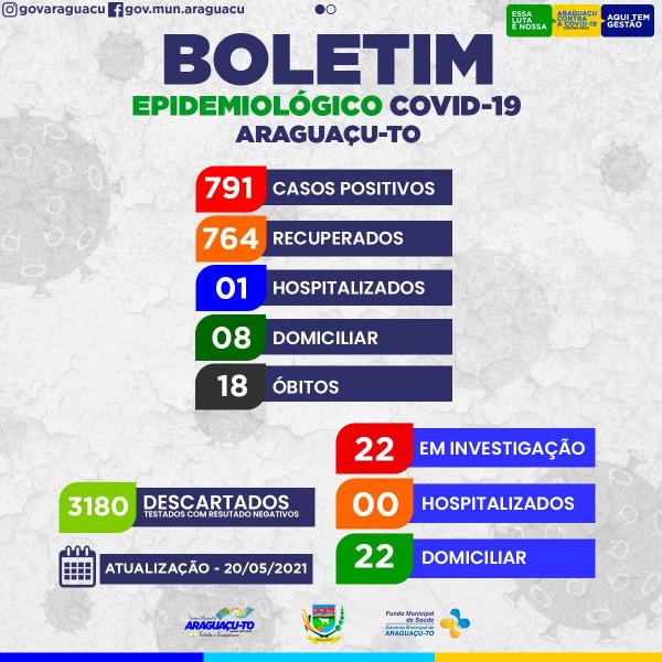 Boletim Epidemiológico Araguaçu -TO, Quinta Feira 20/05/2021.