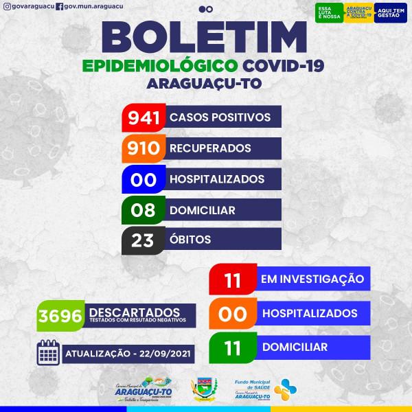 Boletim Epidemiológico Araguaçu-To, Quarta feira 22/09/2021.