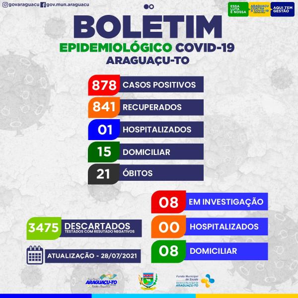 Boletim Epidemiológico Araguaçu-To, Quarta feira 28/07/2021.