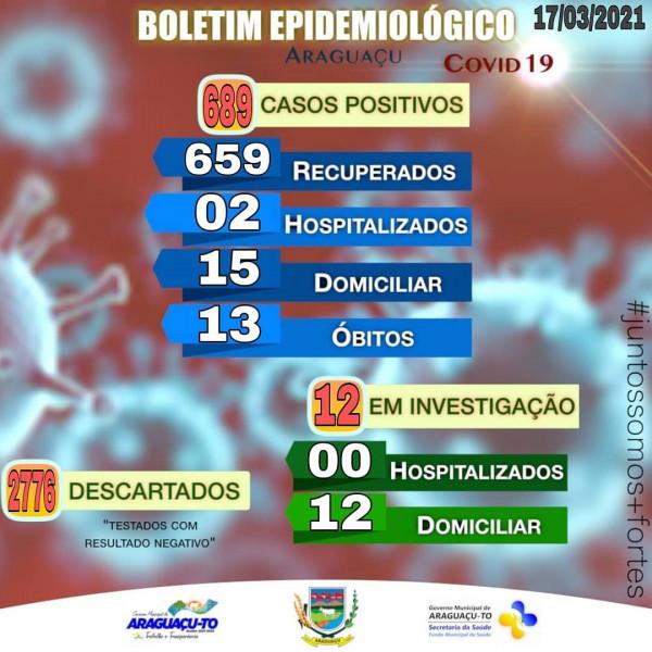 Boletim Epidemiológico Araguaçu-TO, Quarta-feira 17/03/2021
